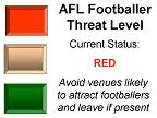 Current AFL Threat Level